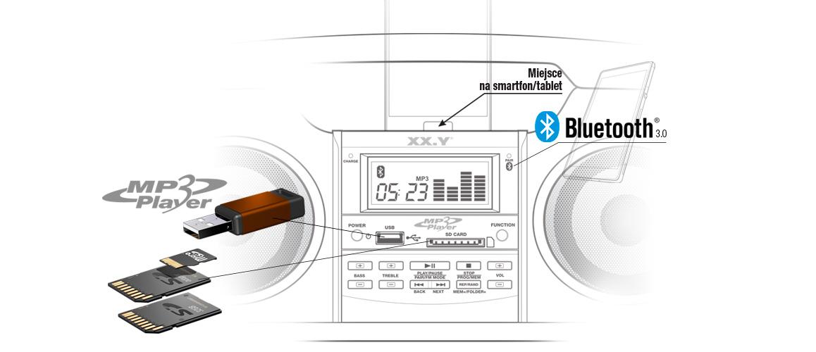 Przenośny system audio Bluetooth - schemat