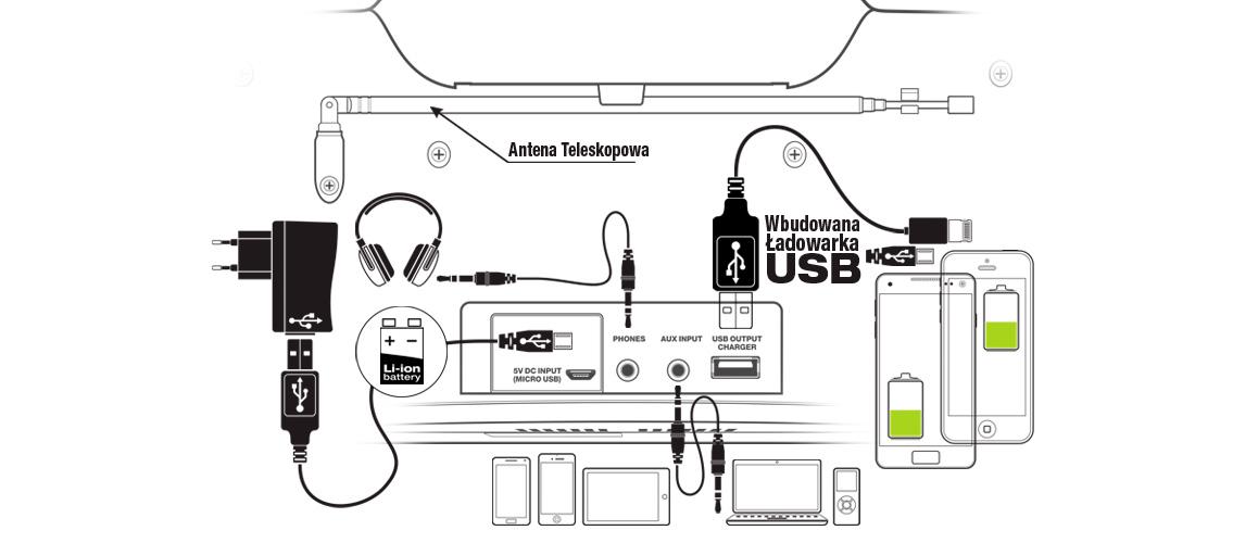 Przenośny system audio Bluetooth - schemat 2