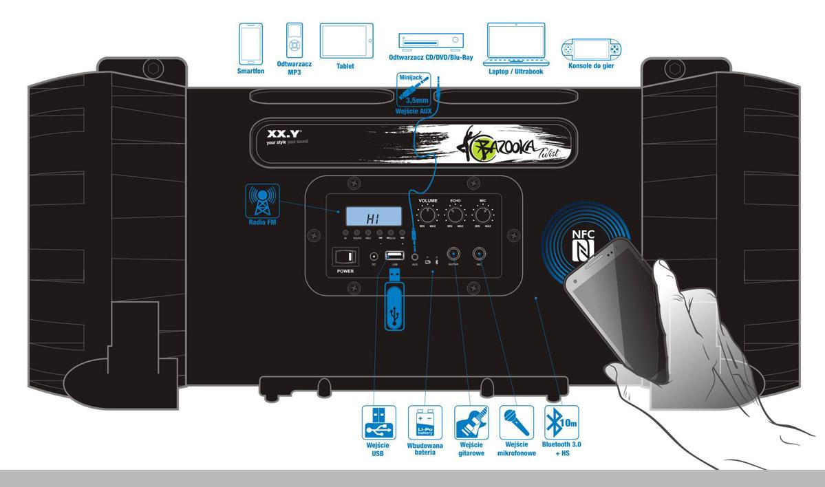 Przenośny system audio Bluetooth z radiem i USB - Bazooka Twist